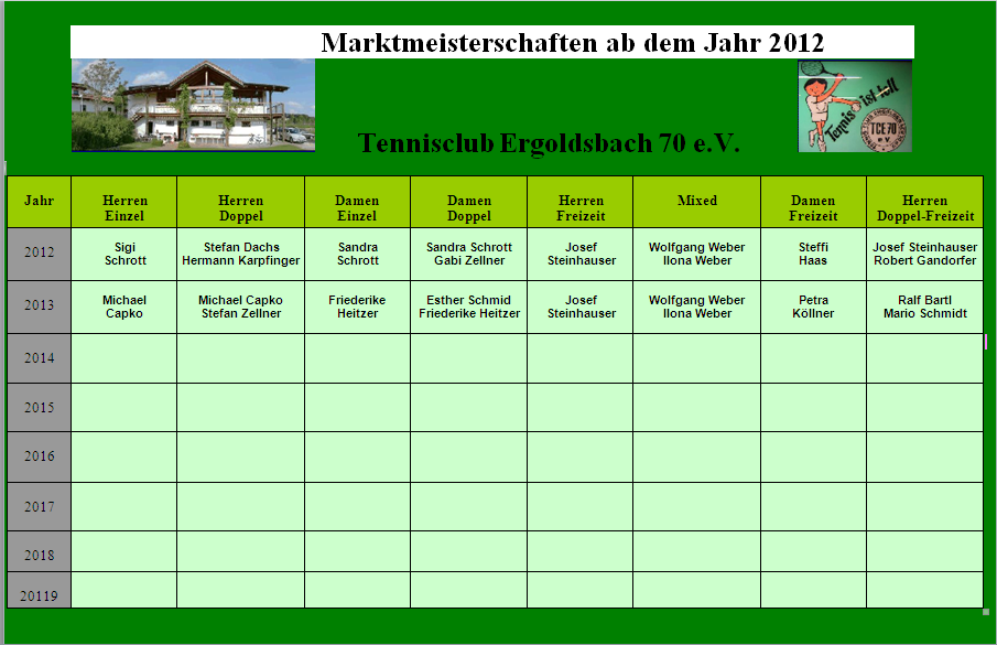 Historie marktmeisterschaften tc ergoldsbach - Wintergarten bliemel ...
